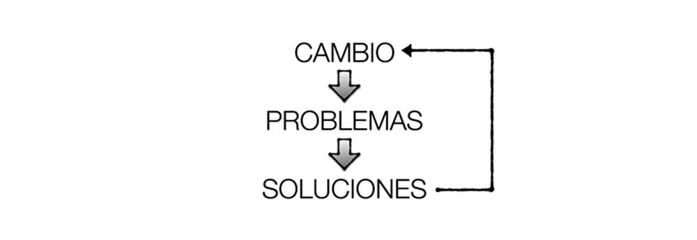 CAMBIO 1